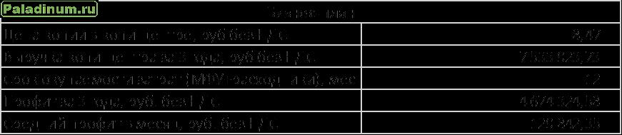 Метод научного тыка; Xerox WorkCentre 7830; Принтер; МФУ; Копировальная техника; Аналитика; Статистика; xerox workcentre; коуч; коучинг; бизнес план; как заработать; девушки с принтером; близняшки; близнецы; двойняшки;